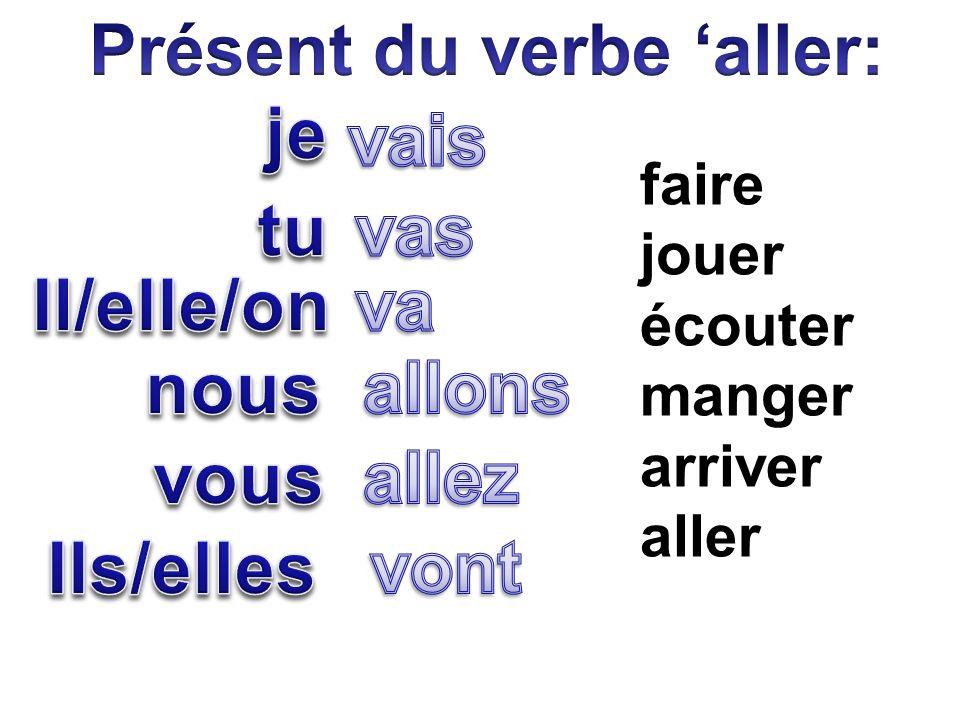Le futur proche Le présent du verbe aller + Linfintif du verbe 2