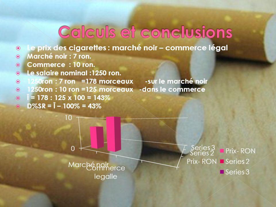 Le prix des cigarettes : marché noir – commerce légal Marché noir : 7 ron.