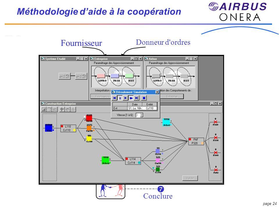 page 24 Méthodologie daide à la coopération Modifier Donneur d ordres Fournisseur Définir le système Modéliser Paramétrer Exécuter la simulation Analyser Conclure