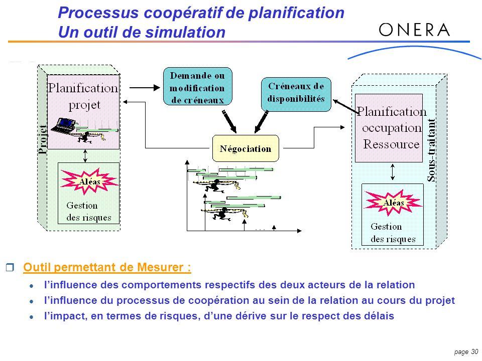 page 30 Processus coopératif de planification Un outil de simulation Outil permettant de Mesurer : linfluence des comportements respectifs des deux acteurs de la relation linfluence du processus de coopération au sein de la relation au cours du projet limpact, en termes de risques, dune dérive sur le respect des délais