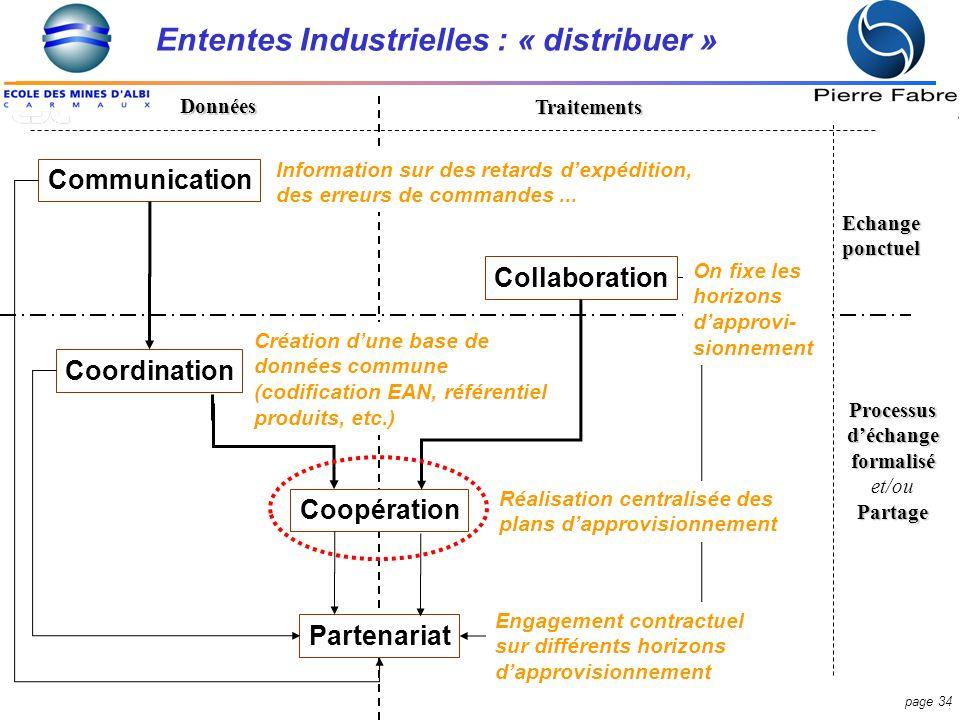 page 34 Collaboration Traitements Communication Données Echange ponctuel Coordination Coopération Partenariat Information sur des retards dexpédition, des erreurs de commandes...
