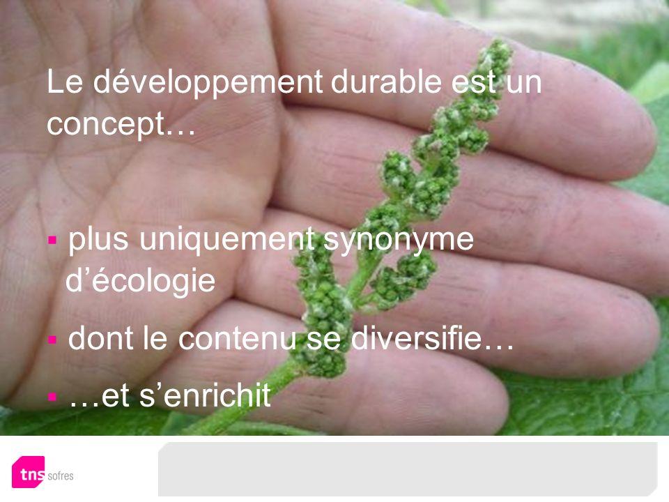 Le développement durable est un concept… plus uniquement synonyme décologie dont le contenu se diversifie… …et senrichit
