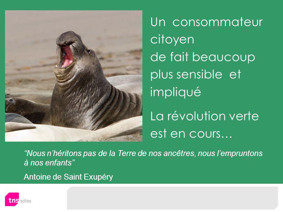 Un consommateur citoyen de fait beaucoup plus sensible et impliqué La révolution verte est en cours… Nous nhéritons pas de la Terre de nos ancêtres, nous lempruntons à nos enfants Antoine de Saint Exupéry