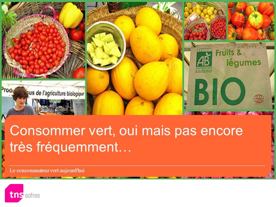 Consommer vert, oui mais pas encore très fréquemment… Le consommateur vert aujourd hui