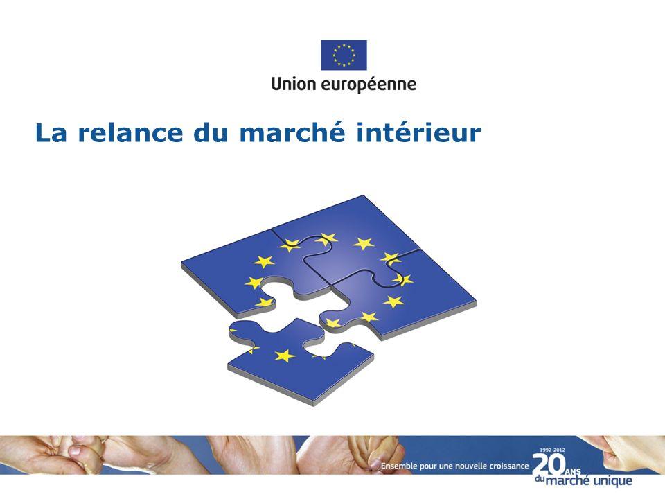Pourquoi un Acte pour le marché unique.