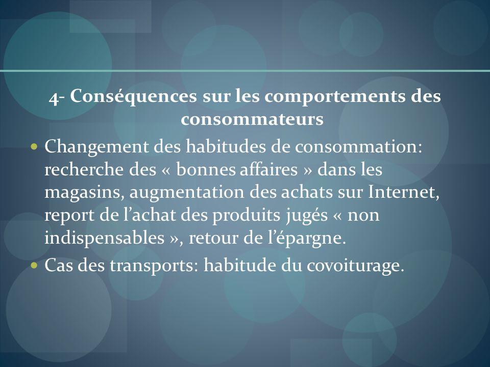 4- Conséquences sur les comportements des consommateurs Changement des habitudes de consommation: recherche des « bonnes affaires » dans les magasins,