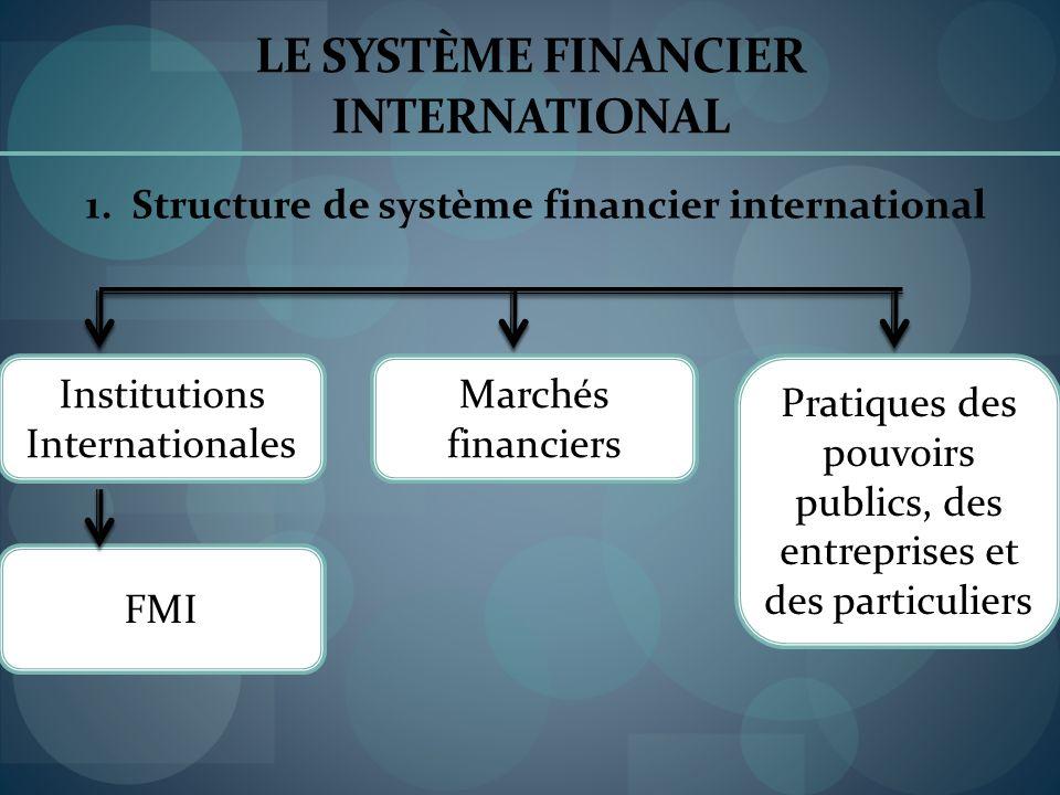 LE SYSTÈME FINANCIER INTERNATIONAL Institutions Internationales Marchés financiers Pratiques des pouvoirs publics, des entreprises et des particuliers