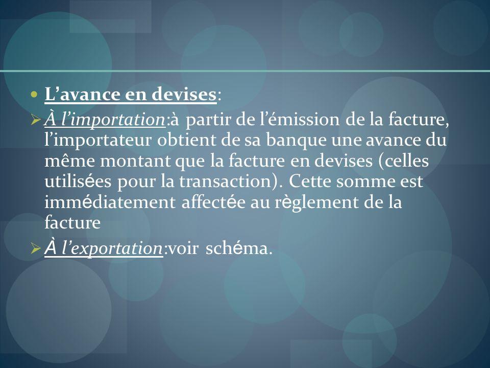 L avance en devises: À limportation:à partir de lémission de la facture, limportateur obtient de sa banque une avance du même montant que la facture e