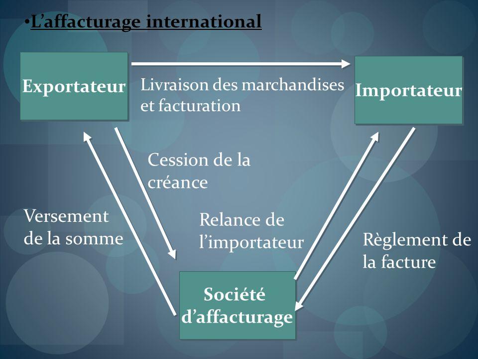 Laffacturage international Exportateur Importateur Société daffacturage Société daffacturage Livraison des marchandises et facturation Cession de la c