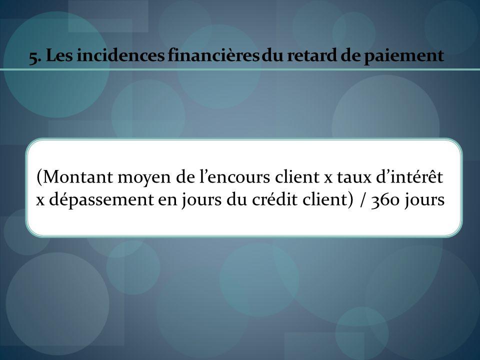 5. Les incidences financières du retard de paiement (Montant moyen de lencours client x taux dintérêt x dépassement en jours du crédit client) / 360 j