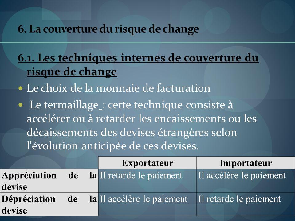 6. La couverture du risque de change 6.1. Les techniques internes de couverture du risque de change Le choix de la monnaie de facturation Le termailla