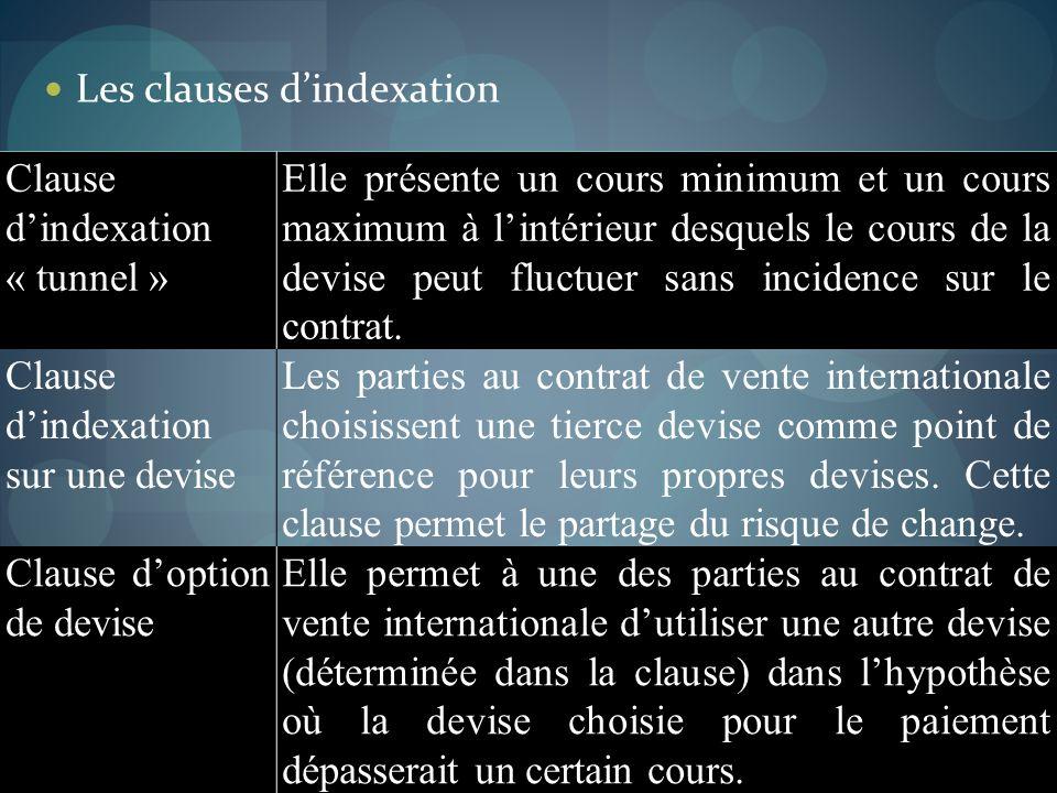 Les clauses dindexation Clause dindexation « tunnel » Elle présente un cours minimum et un cours maximum à lintérieur desquels le cours de la devise p