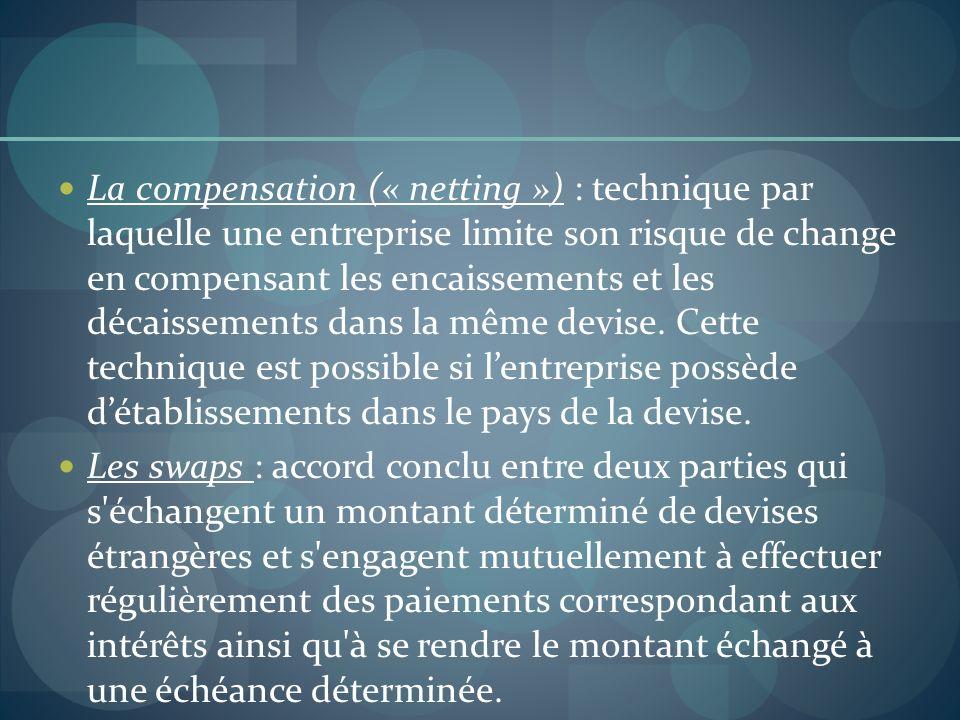 La compensation (« netting ») : technique par laquelle une entreprise limite son risque de change en compensant les encaissements et les décaissements