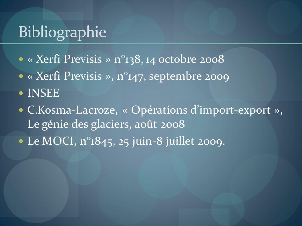 Bibliographie « Xerfi Previsis » n°138, 14 octobre 2008 « Xerfi Previsis », n°147, septembre 2009 INSEE C.Kosma-Lacroze, « Opérations dimport-export »