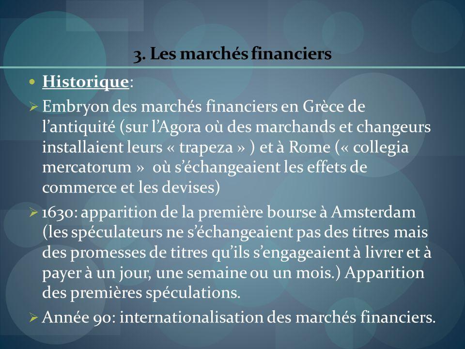 3. Les marchés financiers Historique: Embryon des marchés financiers en Grèce de lantiquité (sur lAgora où des marchands et changeurs installaient leu