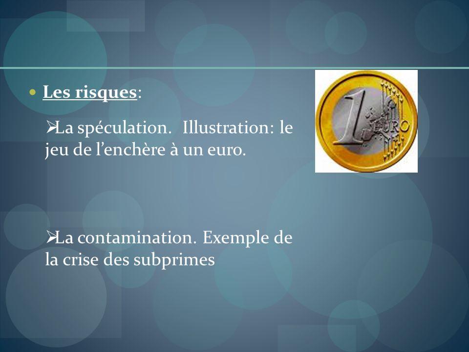 Les risques: La spéculation. Illustration: le jeu de lenchère à un euro. La contamination. Exemple de la crise des subprimes