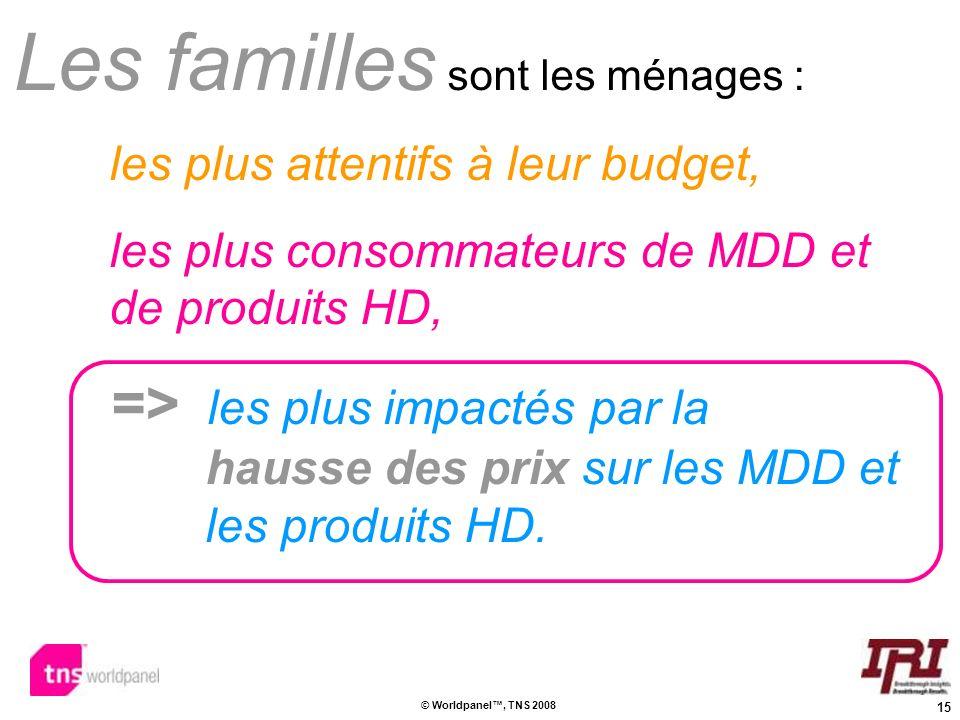 15 © Worldpanel, TNS 2008 Les familles sont les ménages : les plus attentifs à leur budget, les plus consommateurs de MDD et de produits HD, => les pl