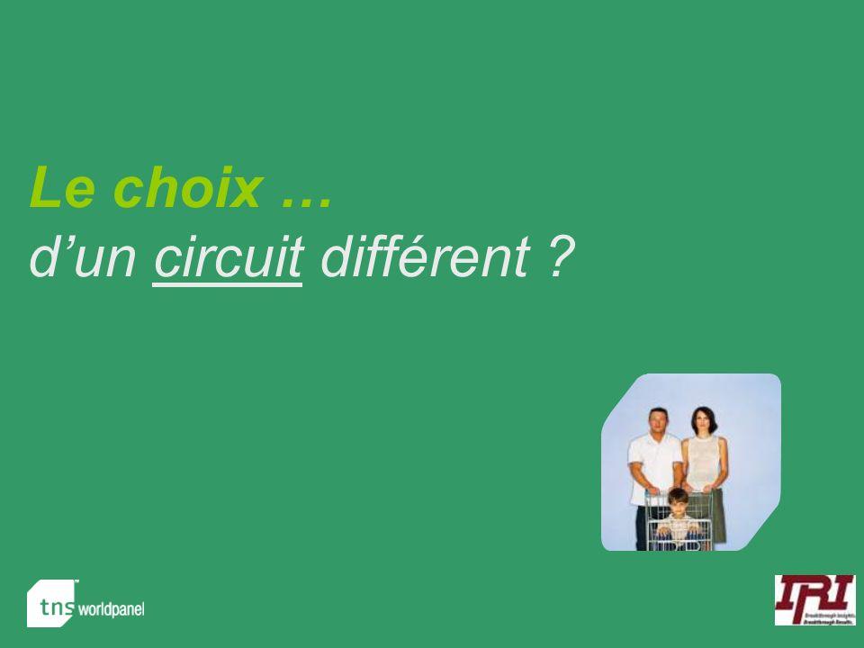 Le choix … dun circuit différent ?
