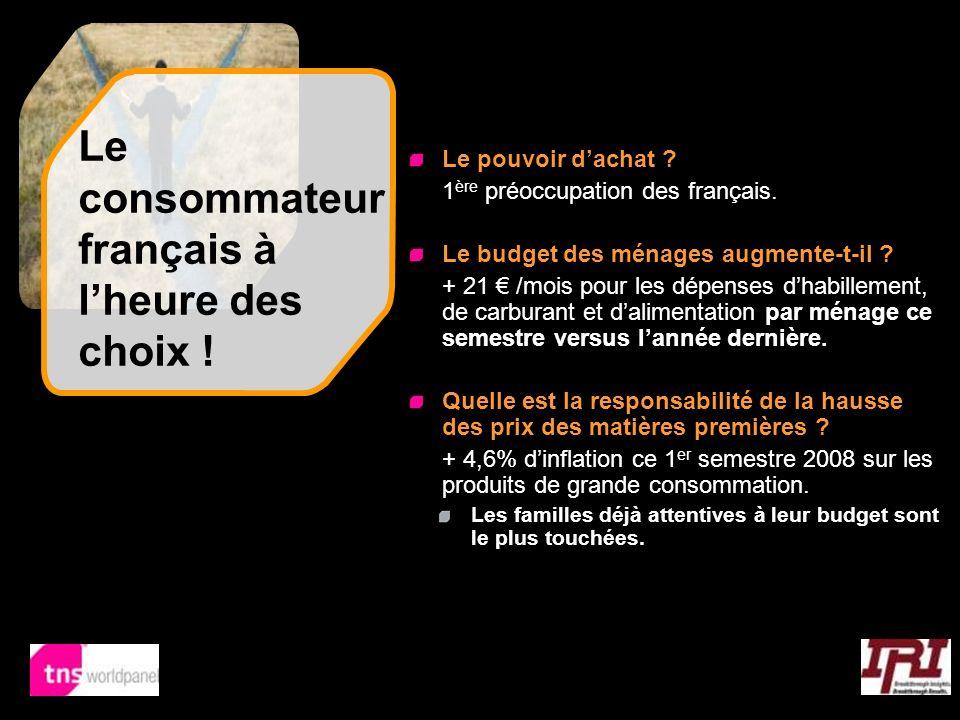 2 © Worldpanel, TNS 2008 Le consommateur français à lheure des choix ! Le pouvoir dachat ? 1 ère préoccupation des français. Le budget des ménages aug