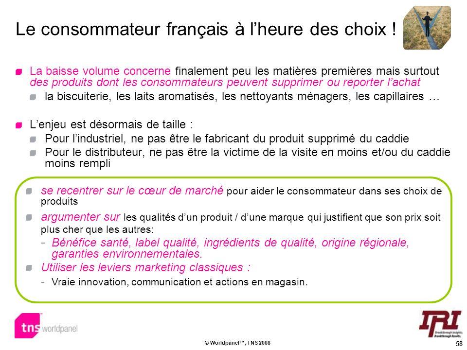 58 © Worldpanel, TNS 2008 Le consommateur français à lheure des choix ! La baisse volume concerne finalement peu les matières premières mais surtout d
