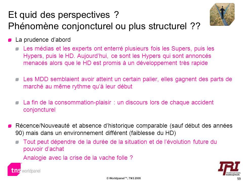 59 © Worldpanel, TNS 2008 Et quid des perspectives ? Phénomène conjoncturel ou plus structurel ?? La prudence dabord Les médias et les experts ont ent