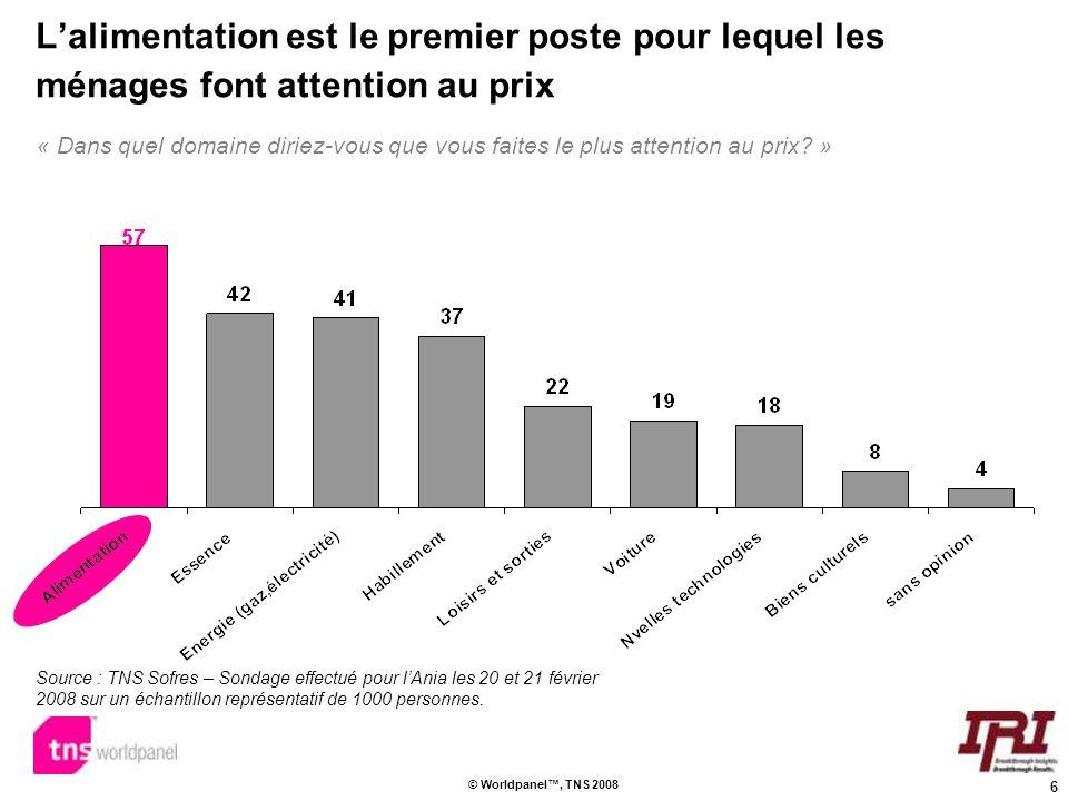 57 © Worldpanel, TNS 2008 Le consommateur français à lheure des choix .