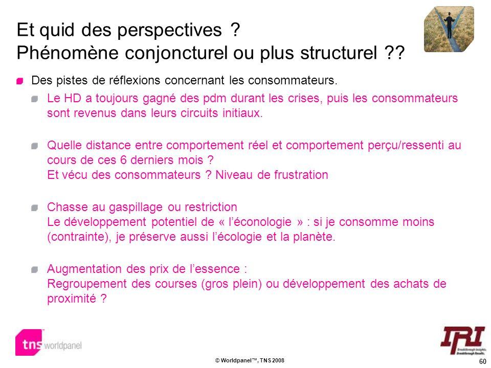 60 © Worldpanel, TNS 2008 Et quid des perspectives ? Phénomène conjoncturel ou plus structurel ?? Des pistes de réflexions concernant les consommateur