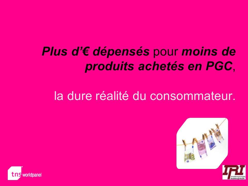 10 © Worldpanel, TNS 2008 + 4,5% sur le 1 er semestre 2008 au total HM+SM+HD total France Les français ont dépensé : Source : IRI - InfoScan Census