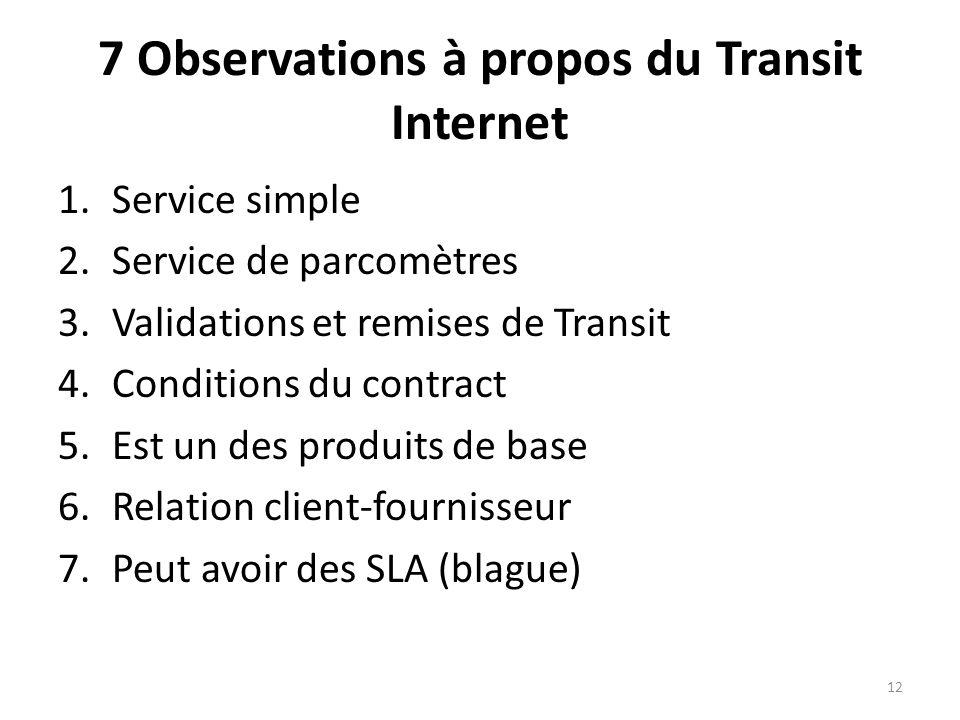 7 Observations à propos du Transit Internet 1.Service simple 2.Service de parcomètres 3.Validations et remises de Transit 4.Conditions du contract 5.Est un des produits de base 6.Relation client-fournisseur 7.Peut avoir des SLA (blague) 12