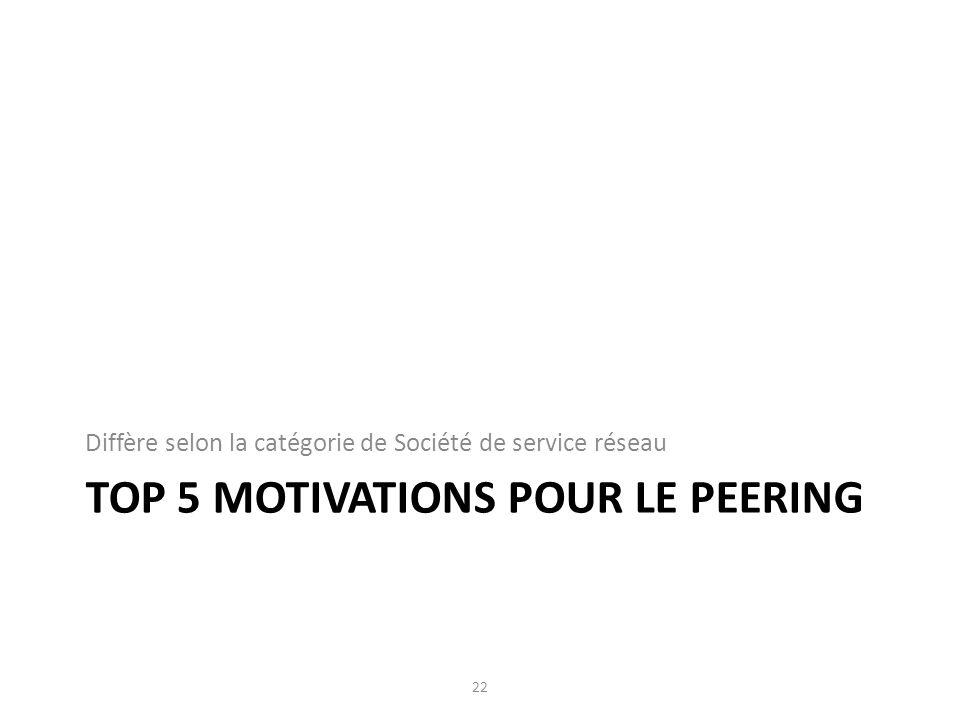 TOP 5 MOTIVATIONS POUR LE PEERING Diffère selon la catégorie de Société de service réseau 22