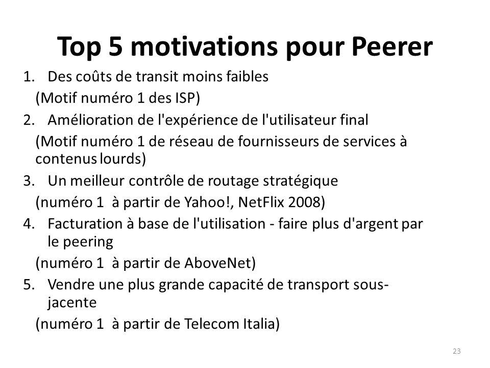 Top 5 motivations pour Peerer 1.Des coûts de transit moins faibles (Motif numéro 1 des ISP) 2.Amélioration de l expérience de l utilisateur final (Motif numéro 1 de réseau de fournisseurs de services à contenus lourds) 3.Un meilleur contrôle de routage stratégique (numéro 1 à partir de Yahoo!, NetFlix 2008) 4.Facturation à base de l utilisation - faire plus d argent par le peering (numéro 1 à partir de AboveNet) 5.Vendre une plus grande capacité de transport sous- jacente (numéro 1 à partir de Telecom Italia) 23