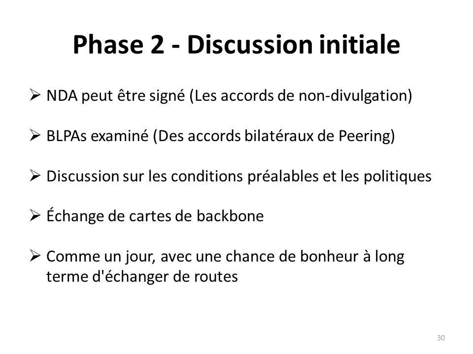 Phase 2 - Discussion initiale NDA peut être signé (Les accords de non-divulgation) BLPAs examiné (Des accords bilatéraux de Peering) Discussion sur les conditions préalables et les politiques Échange de cartes de backbone Comme un jour, avec une chance de bonheur à long terme d échanger de routes 30