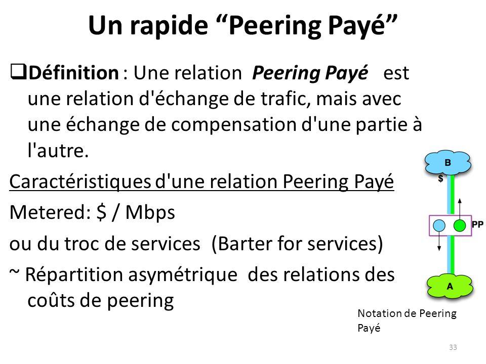 Un rapide Peering Payé Définition : Une relation Peering Payé est une relation d échange de trafic, mais avec une échange de compensation d une partie à l autre.