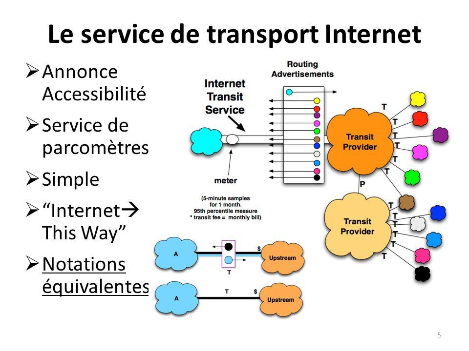 Le service de transport Internet Annonce Accessibilité Service de parcomètres Simple Internet This Way Notations équivalentes 5