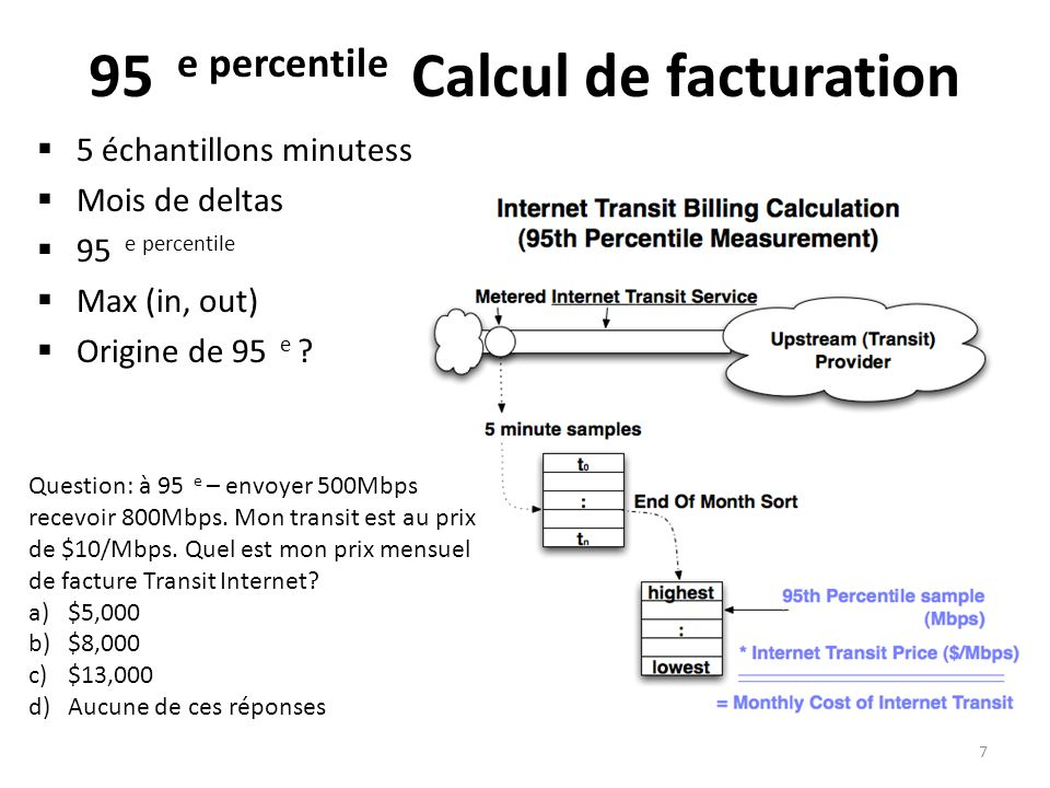 95 e percentile Calcul de facturation 5 échantillons minutess Mois de deltas 95 e percentile Max (in, out) Origine de 95 e .