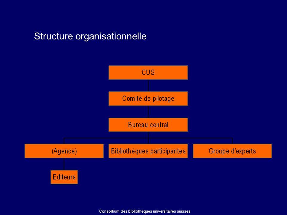Structure organisationnelle Consortium des bibliothèques universitaires suisses