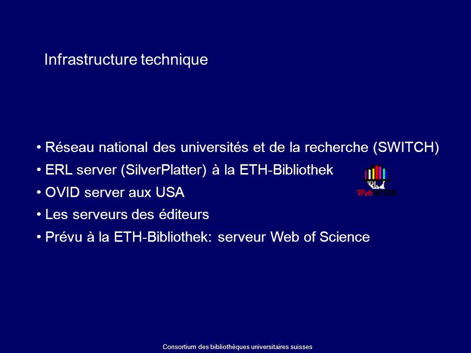 Infrastructure technique Réseau national des universités et de la recherche (SWITCH) ERL server (SilverPlatter) à la ETH-Bibliothek OVID server aux USA Les serveurs des éditeurs Prévu à la ETH-Bibliothek: serveur Web of Science Consortium des bibliothèques universitaires suisses