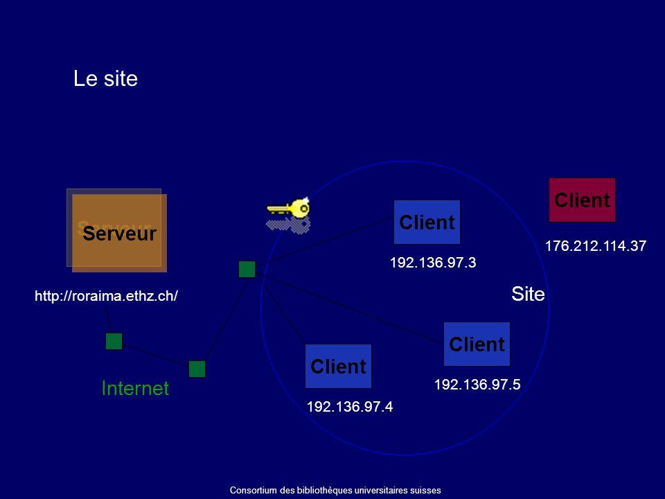 Le site Serveur Client Site Internet 192.136.97.3 192.136.97.4 192.136.97.5 http://roraima.ethz.ch/ 176.212.114.37 Consortium des bibliothèques universitaires suisses