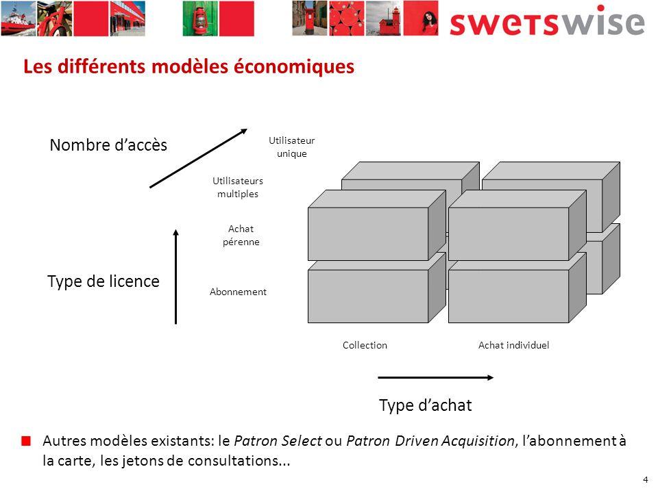 5 Tendances: les éditeurs Spécialisation et fragmentation du contenu.