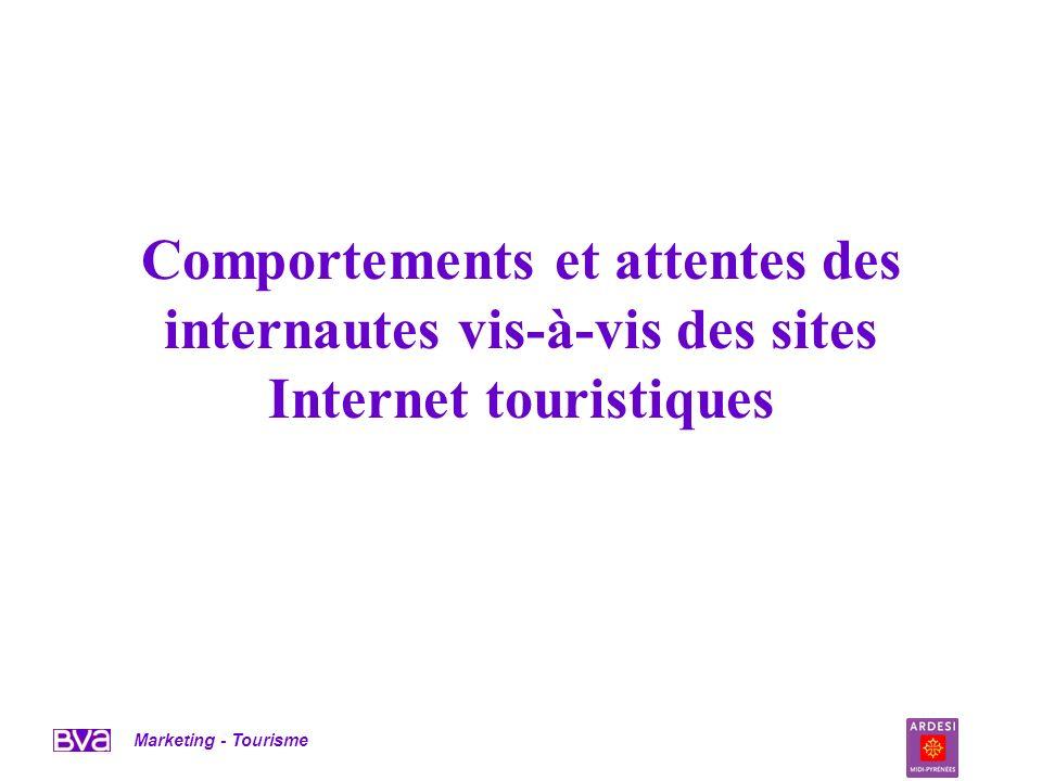 Marketing - Tourisme Lors de la préparation des séjours, on recherche en priorité des informations pragmatiques : « Où dormir .