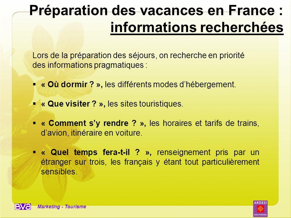 Marketing - Tourisme Lors de la préparation des séjours, on recherche en priorité des informations pragmatiques : « Où dormir ? », les différents mode