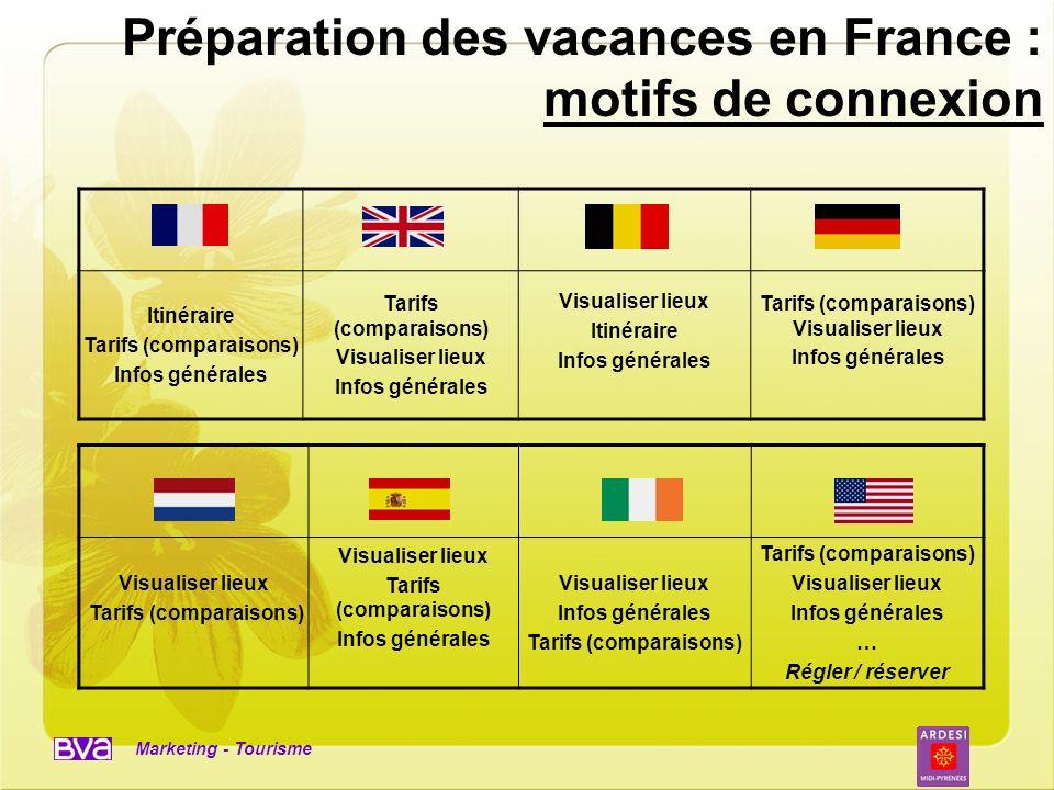 Marketing - Tourisme Préparation des vacances en France : motifs de connexion Itinéraire Tarifs (comparaisons) Infos générales Tarifs (comparaisons) V
