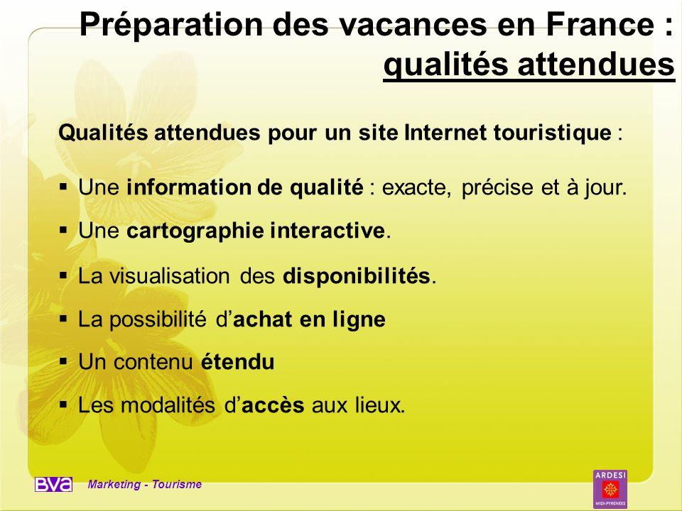 Marketing - Tourisme Qualités attendues pour un site Internet touristique : Une information de qualité : exacte, précise et à jour. Une cartographie i