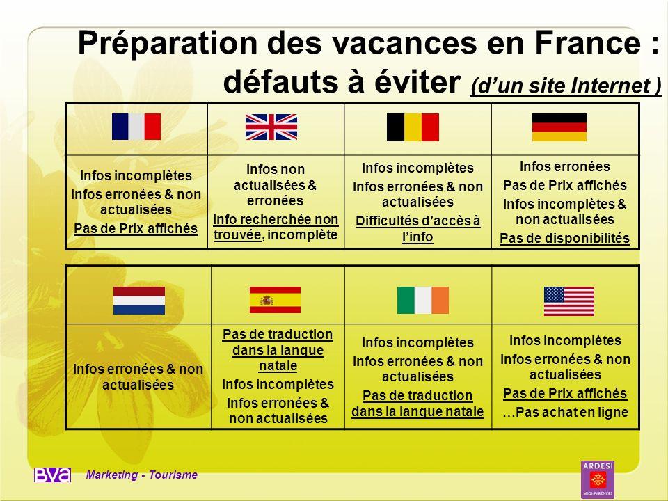 Marketing - Tourisme Préparation des vacances en France : défauts à éviter (dun site Internet ) Infos incomplètes Infos erronées & non actualisées Pas