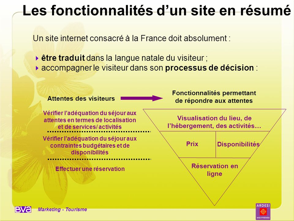Marketing - Tourisme Un site internet consacré à la France doit absolument : être traduit dans la langue natale du visiteur ; accompagner le visiteur