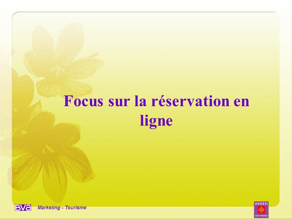 Marketing - Tourisme Focus sur la réservation en ligne