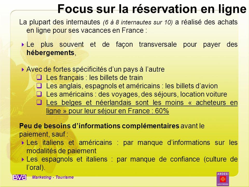 Marketing - Tourisme La plupart des internautes (6 à 8 internautes sur 10) a réalisé des achats en ligne pour ses vacances en France : Le plus souvent