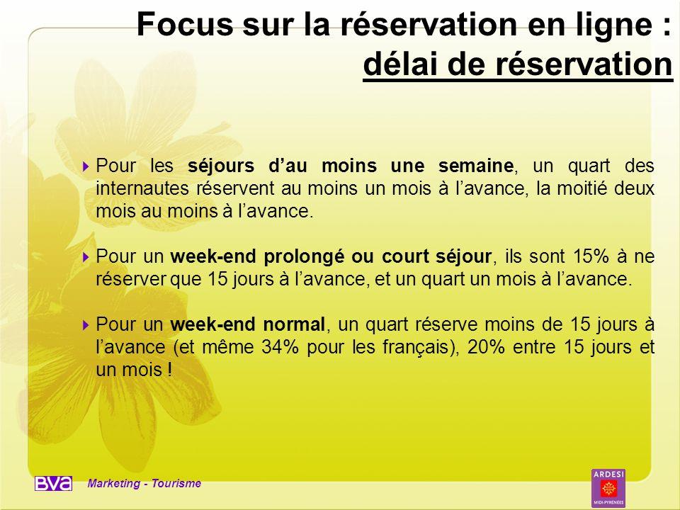 Marketing - Tourisme Pour les séjours dau moins une semaine, un quart des internautes réservent au moins un mois à lavance, la moitié deux mois au moi