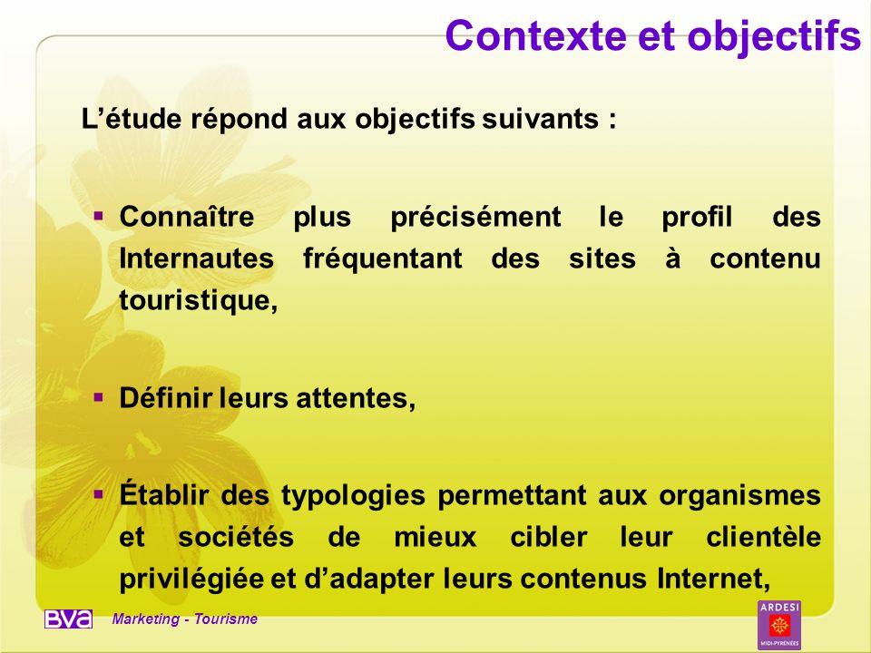 Contexte et objectifs Létude répond aux objectifs suivants : Connaître plus précisément le profil des Internautes fréquentant des sites à contenu tour