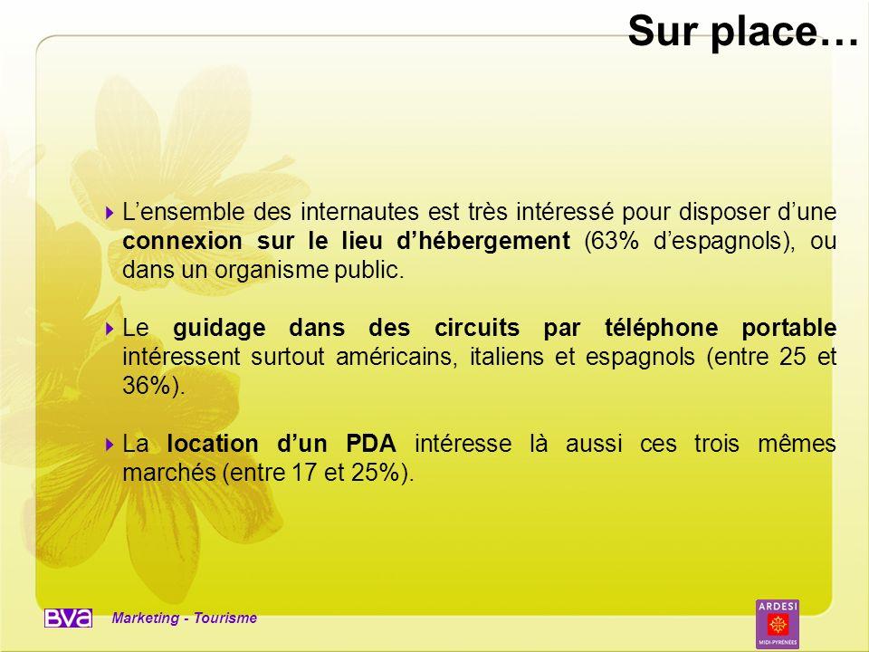 Marketing - Tourisme Lensemble des internautes est très intéressé pour disposer dune connexion sur le lieu dhébergement (63% despagnols), ou dans un o